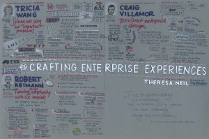 Theme 1: Crafting Enterprise Experiences