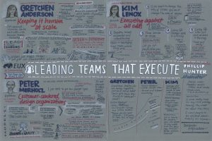 Theme 2: Leading Teams That Execute