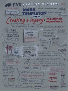 Mark Templeton's Closing Keynote