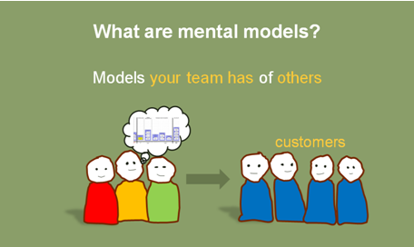Slide of several stick figures with a common thought balloon with a mental model in it of their customers behaviors